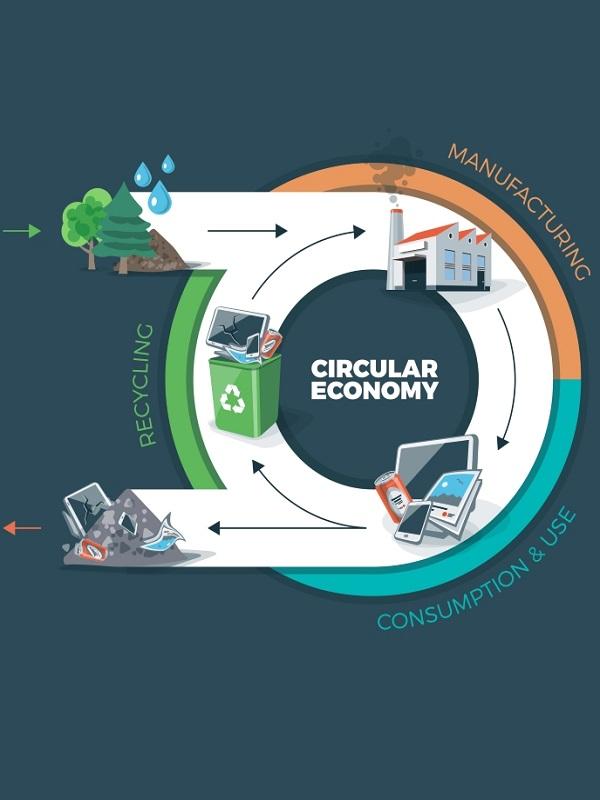 Una delegación balear recaba experiencias en economía circular en Holanda