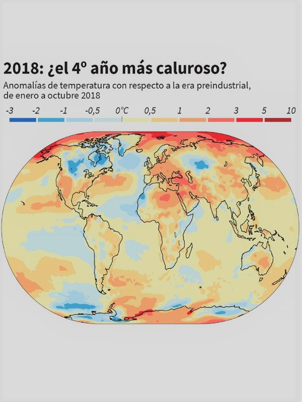 Los últimos cuatro años, 2018 incluido, son los más cálidos desde 1880