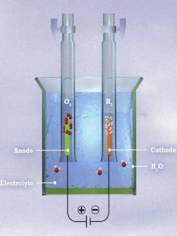 Hidrógeno barato por división del agua con un nuevo catalizador