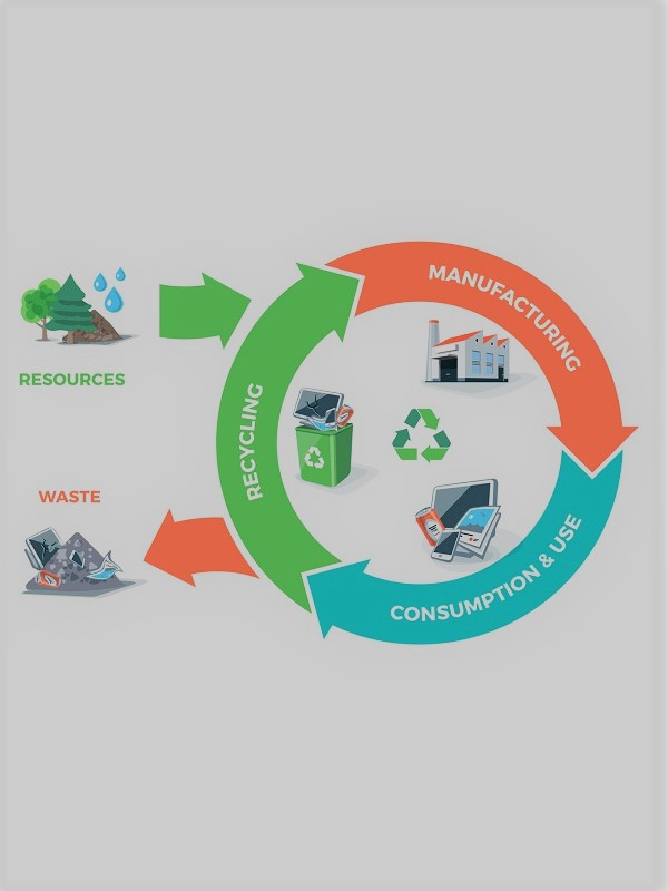 Endesa, presente en la I Cumbre de Innovación Tecnológica y Economía Circular