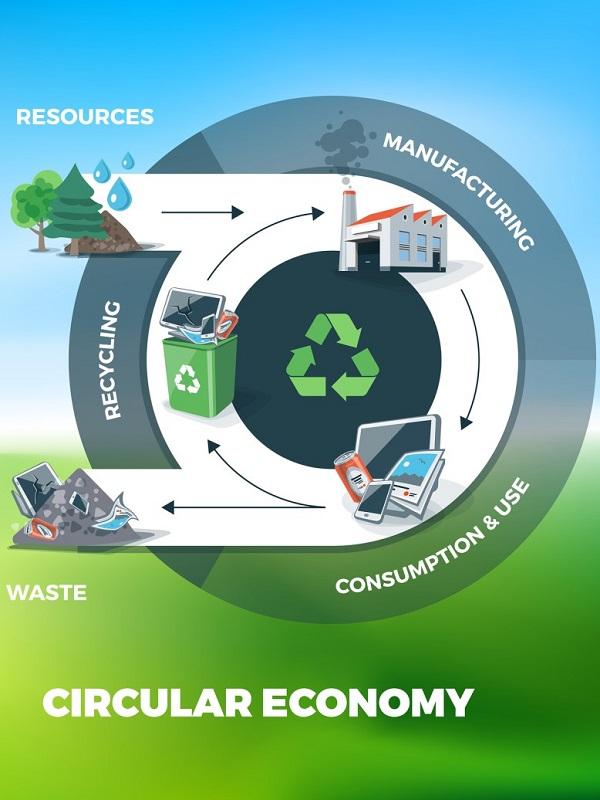 Andalucía anima a las empresas para avanzar a la economía circular