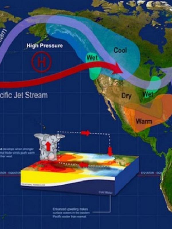 Novedades sobre El Niño