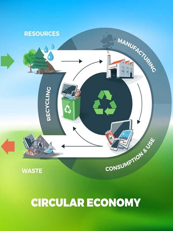 Circular Economy Club lanza la mayor base de código abierto del Planeta
