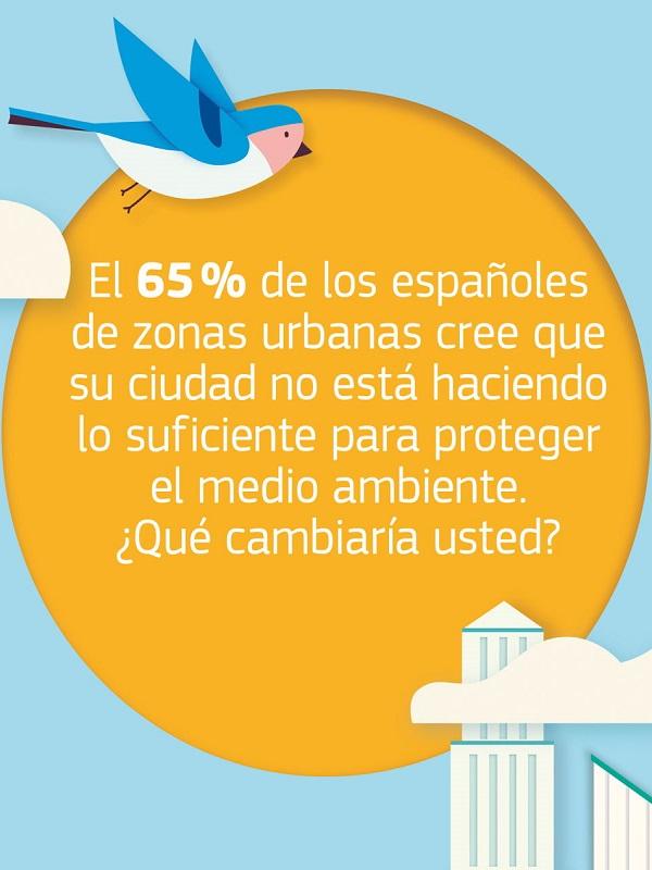 Ciudades verdes para un futuro más verde