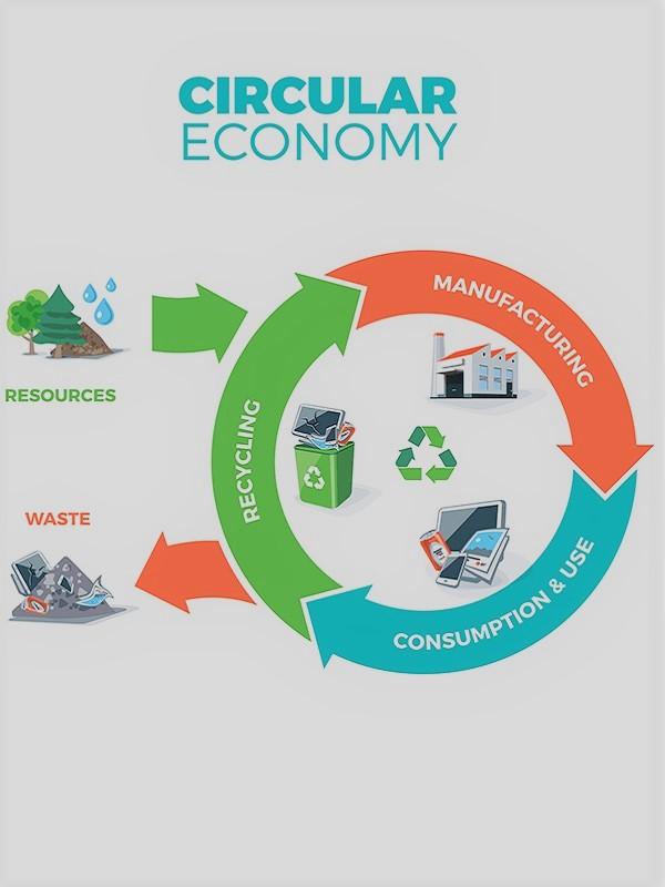 La bioeconomía y la economía circular centran la tercera edición del IBTalks'18
