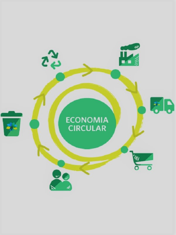 Para Andalucía la economía circular es de vital importancia