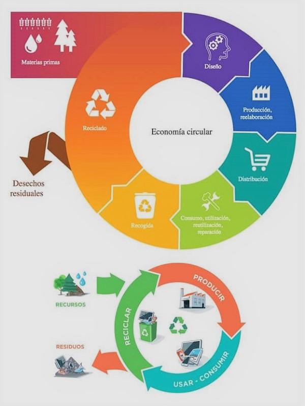 La FAMP y Ecoembes cooperan para abordar estrategias de economía circular en la Administración local andaluza