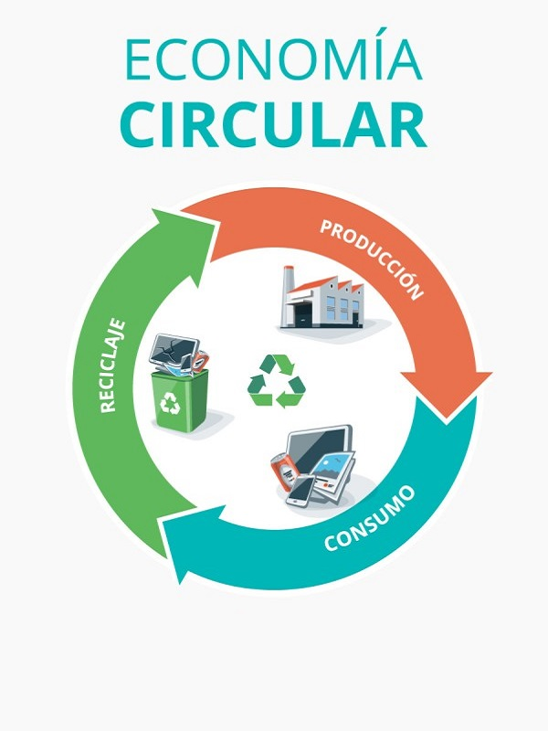 Oysho (Inditex) se alía con la Fundación Ellen MacArthur para impulsar la economía circular