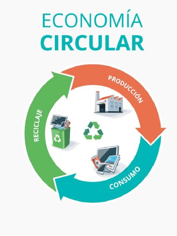 Baleares dará ayudas para impulsar la economía circular
