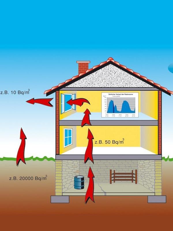 EQUO pide a la Comunidad medidas preventivas para evitar los riesgos para la salud derivados de la exposición al gas radón