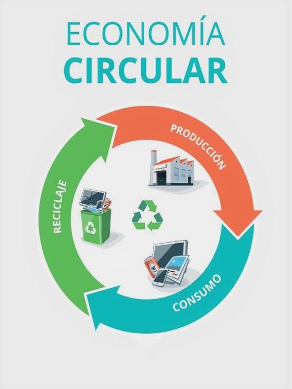 Europa hace balance de la aplicación del plan de acción de economía circular