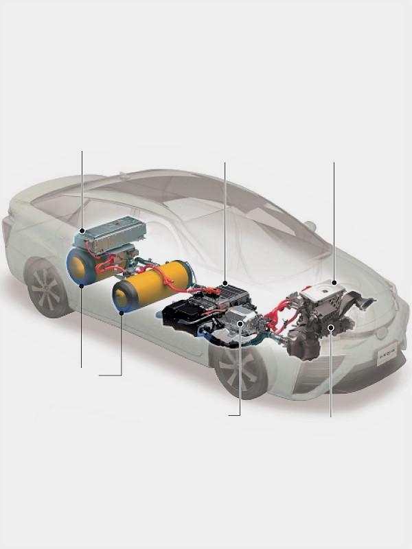 Innovadora técnica de propulsión de coches eléctricos mediante hidrógeno