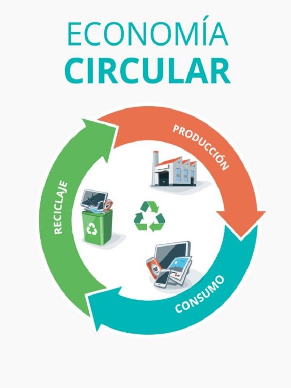Valladolid con la economía circular