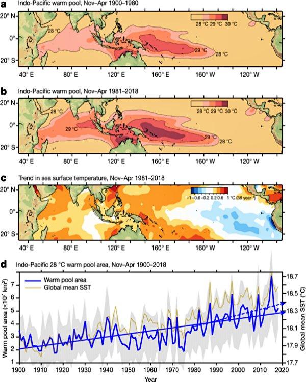 El calentamiento del océano Indo-Pacífico provocará lluvias torrenciales en todo el Planeta