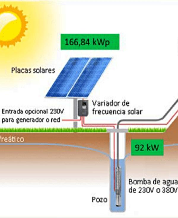 Agricultores de Orbiso (Álava) reducen los costes con la energía fotovoltaica