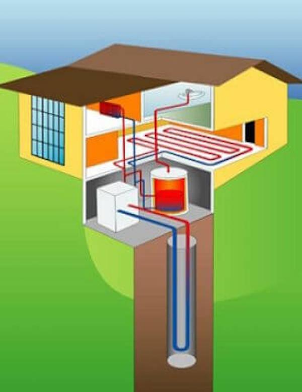¿Qué pasa con la 'geotermia'?