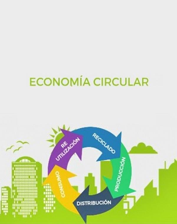 AENOR 'certifica' la Economía Circular
