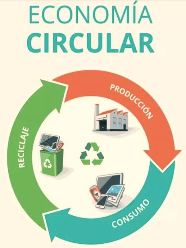 Arrimando el hombro con la economía circular