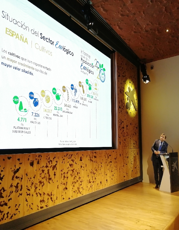 Motor de Europa, los productos ecológicos superan ya los 40 mil millones de euros