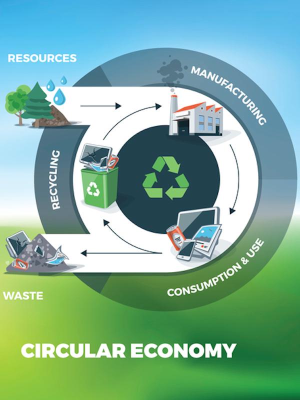 El ministro Escrivá subraya las ventajas competitivas de Saica en innovación, formación y economía circular
