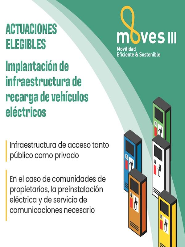 MOVES III impulsa la movilidad eléctrica  en España