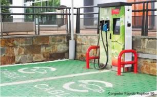 EiDF Solar y Cable Energía,  alianza estratégica para la instalación de cargadores de vehículos eléctricos