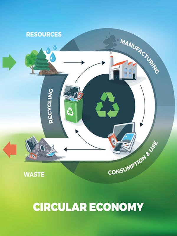 Residuos. AIMPLAS lleva adelante proyectos de reciclado y valorización para implantar la economía circular en las empresas valencianas del sector del plástico