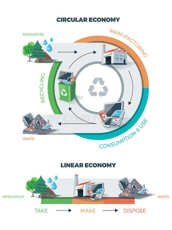 Navarra con la economía circular
