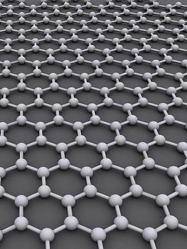 Movilidad eléctrica: ¿grafeno versus ion litio?