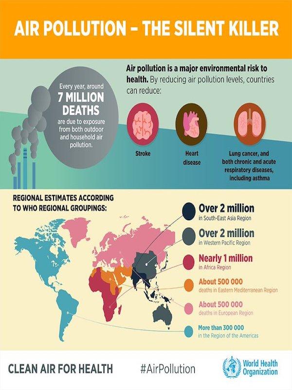 Todos los coches contaminan