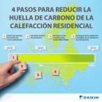 DAIKIN: 'Reduciendo las emisiones de CO2'