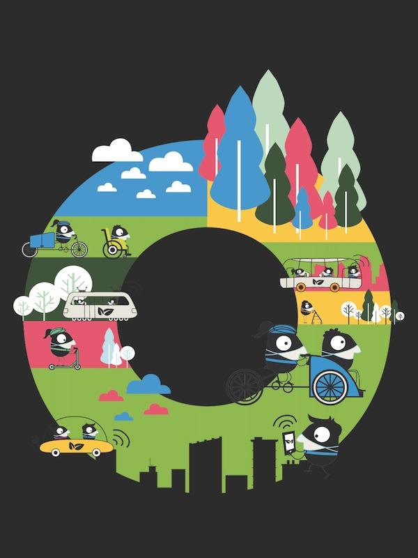 EUSKADI y el trasporte 'sostenible'