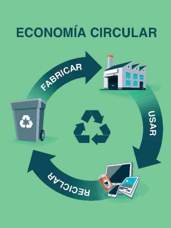La economía circular puede reducir a la mitad los gases de efecto invernadero