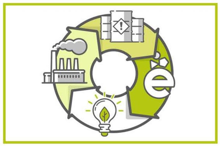Greene Waste to Energy y la Economía Circular