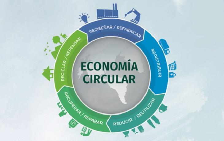 El Ecodiseño y la Economía Circular. La Norma ISO 14006