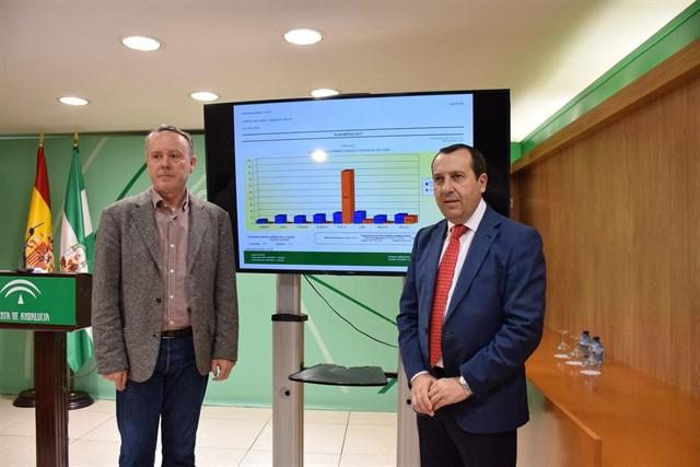 La campaña de Infoca en Málaga acaba con 102 intervenciones y menos hectáreas afectadas que en 2016