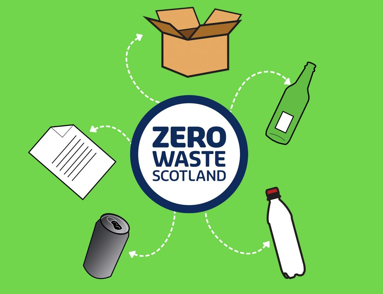 Las innovaciones de Escocia en Economía Circular