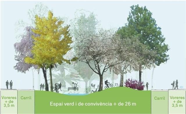 Barcelona convertirá la calle Cristóbal de Moura en un nuevo eje verde con menos tráfico
