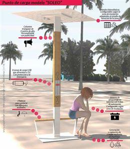 Yup!Charge implementará cargadores públicos y ecológicos de móvil en Barcelona