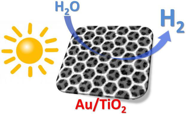 Innovador catalizador para producir hidrógeno con agua y sol