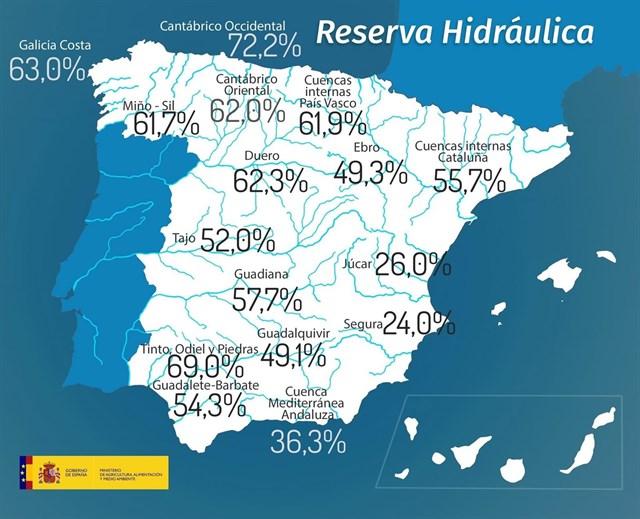 España, 'víctima propiciatoria' del cambio climático