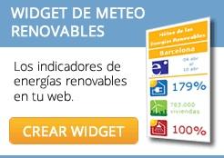 Meteo Renovables, las renovables en el Tiempo del la TV