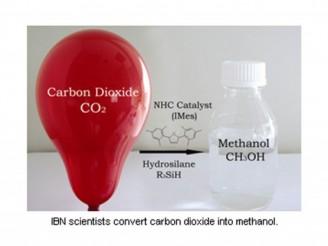 Convertir CO2 en metanol