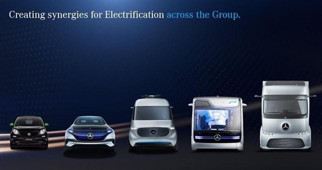 Uno de cada cuatro Mercedes-Benz vendidos en 2025 será 100% eléctrico