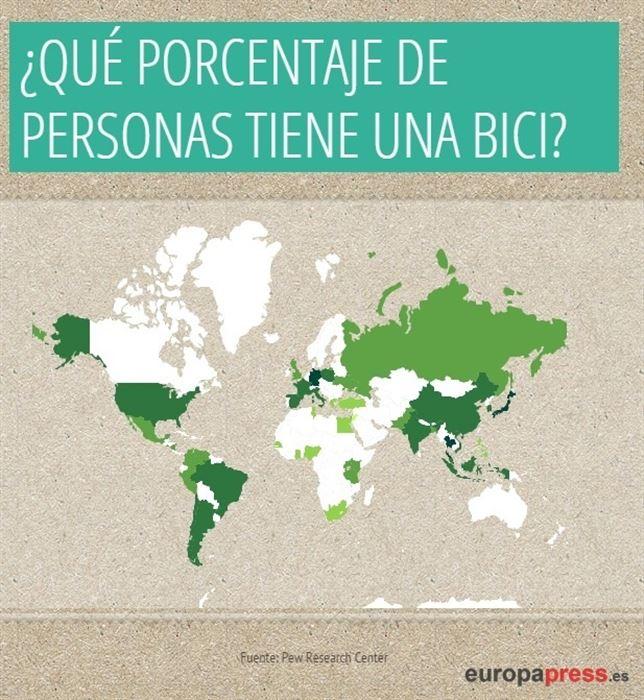 ¿Cuánta gente tiene una bicicleta en el mundo?