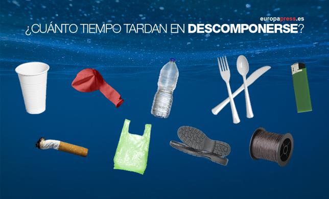 Día Mundial de los Océanos: ¿Cuánto tarda en descomponerse la basura que tiramos al mar?