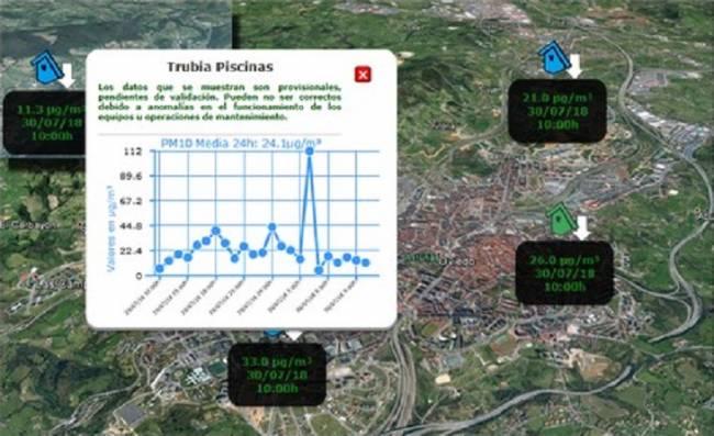 Asturias. En Oviedo no levanta cabeza con la contaminación, hoy de nuevo disparado el cancerigeno benceno por la mañana
